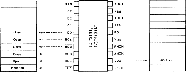 LC72131-pin-states-after-power-ON-reset.png